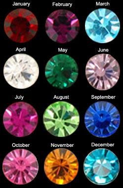 Birthstones Birth Stones Gemstones From The Breastplate Of